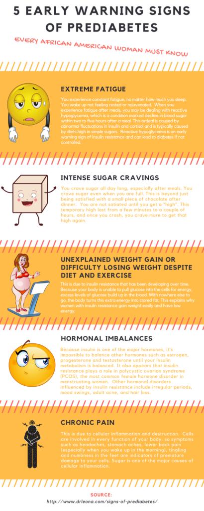 5 early warning signs of prediabetes